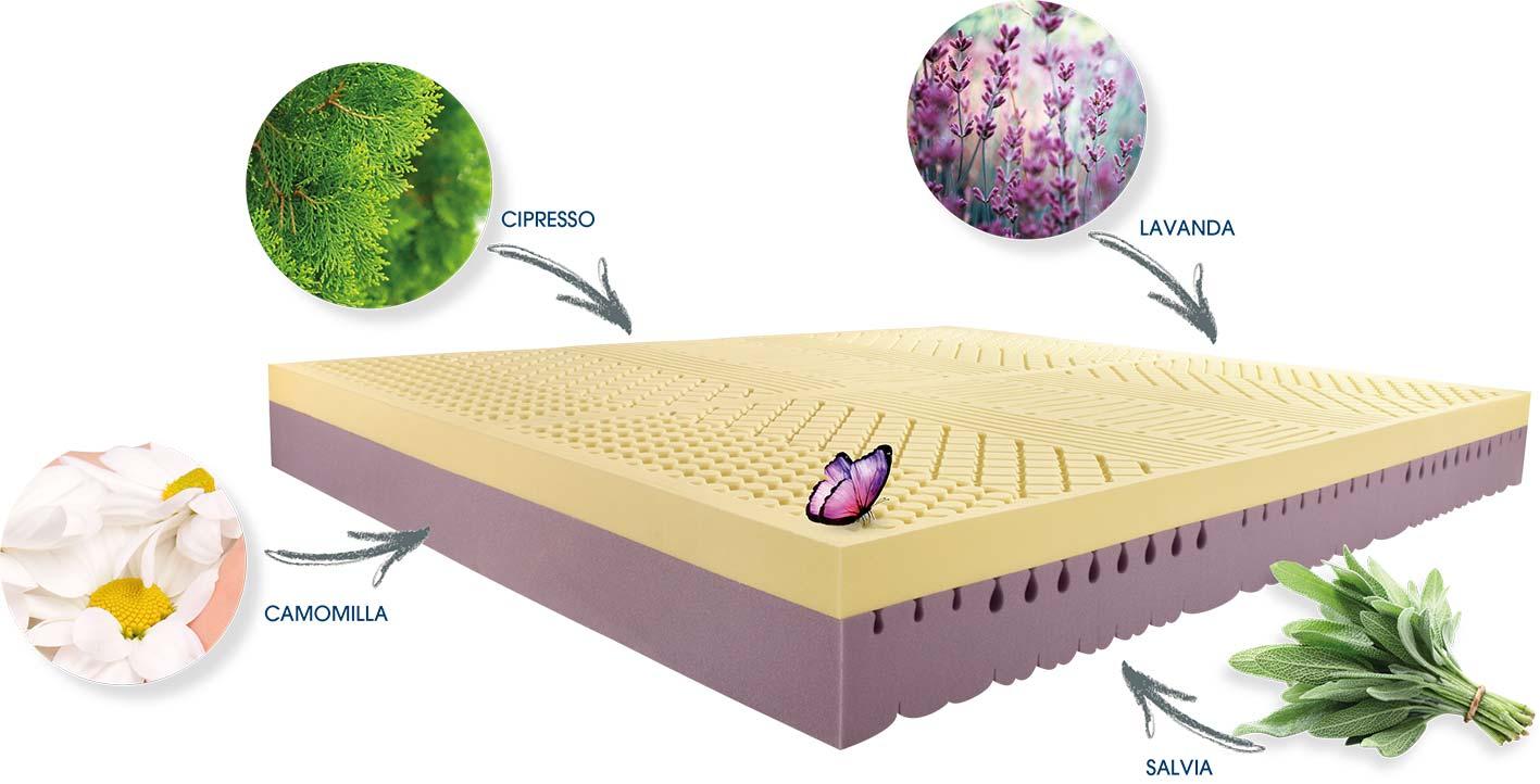 materasso biomemory gaia