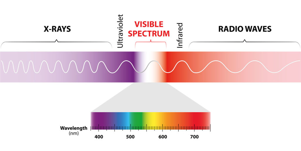 spettro-raggi-fir