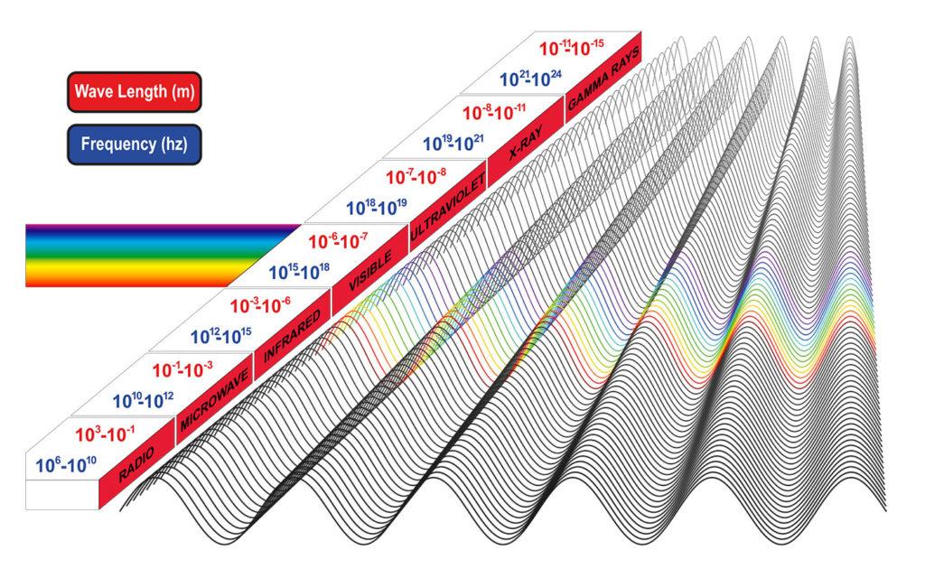 spettro-raggi-medicare